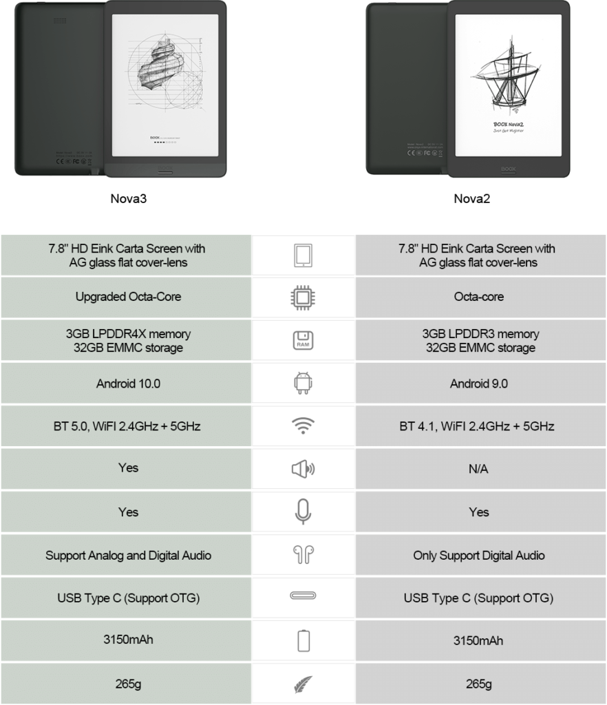 onyx boox nova 3 and nova 2 comparison