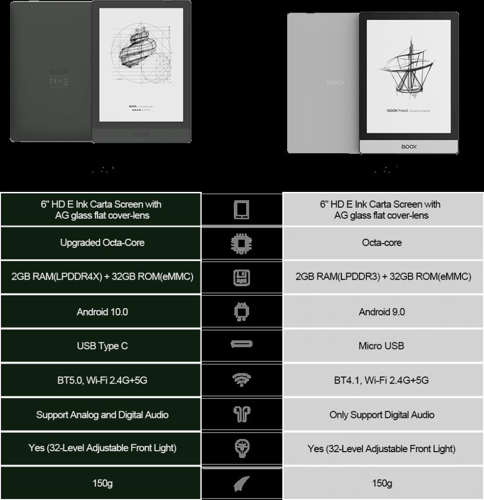 poke 2 comparison